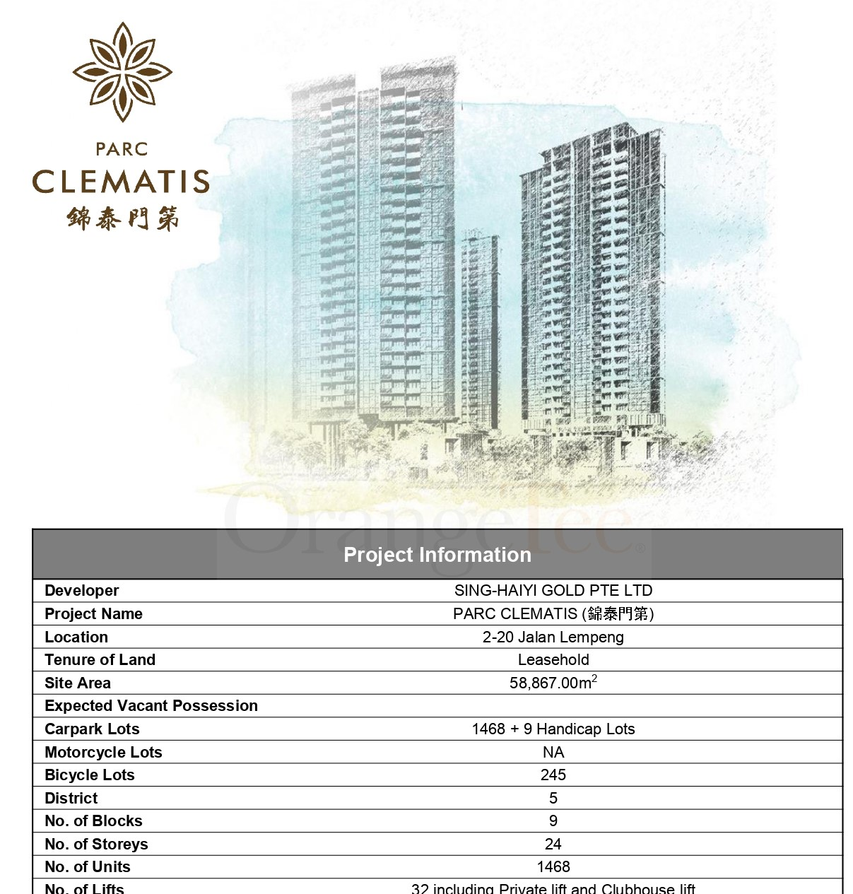 Parc Clematis Simplified Fact Sheet (as of 27 May)_page-0001