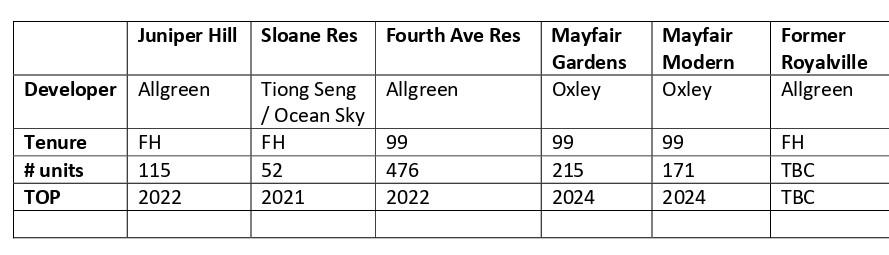 table comparison_page-0001